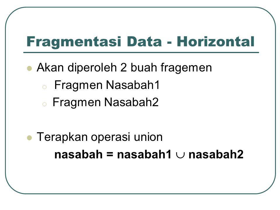 Fragmentasi Data - Horizontal Akan diperoleh 2 buah fragemen o Fragmen Nasabah1 o Fragmen Nasabah2 Terapkan operasi union nasabah = nasabah1  nasabah