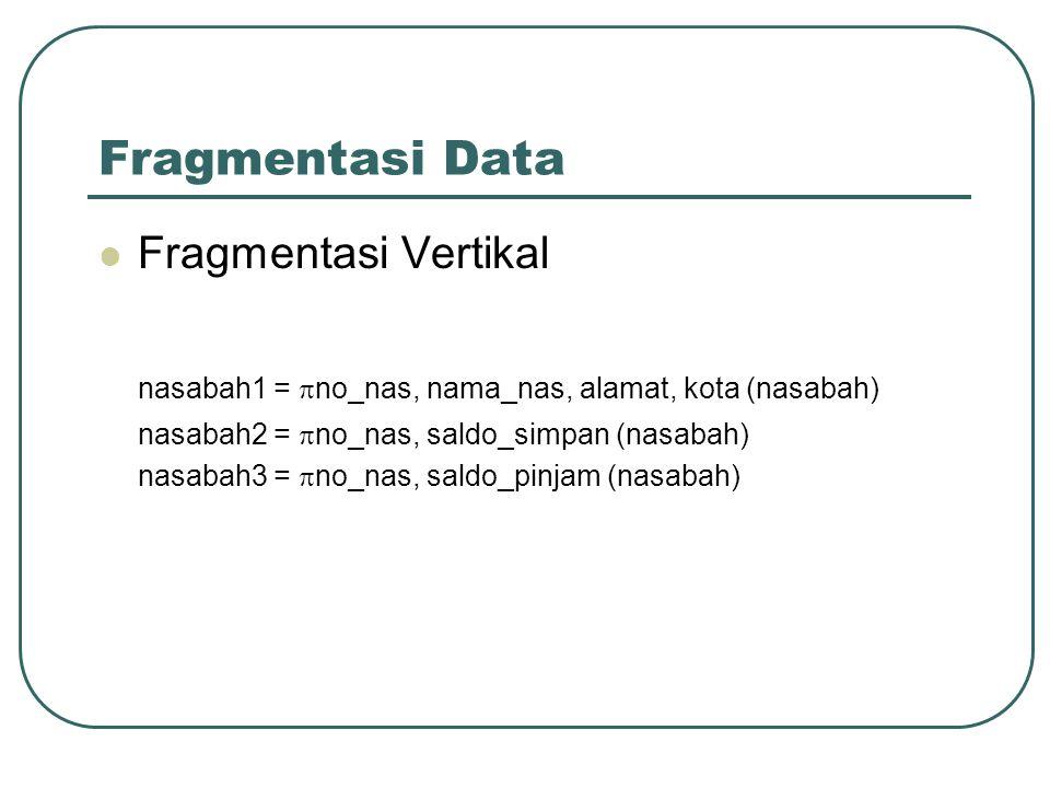 Fragmentasi Data Fragmentasi Vertikal nasabah1 =  no_nas, nama_nas, alamat, kota (nasabah) nasabah2 =  no_nas, saldo_simpan (nasabah) nasabah3 =  n