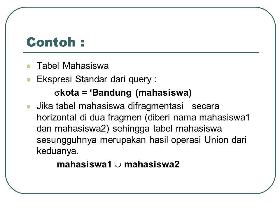 Contoh : Tabel Mahasiswa Ekspresi Standar dari query :  kota = 'Bandung (mahasiswa) Jika tabel mahasiswa difragmentasi secara horizontal di dua fragm