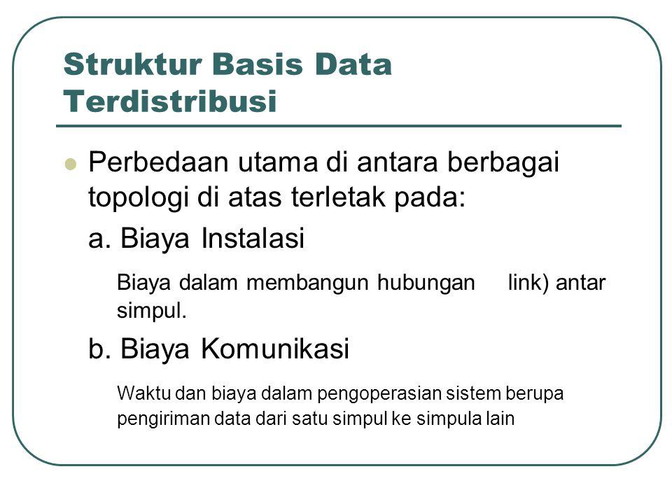 Struktur Basis Data Terdistribusi Perbedaan utama di antara berbagai topologi di atas terletak pada: a. Biaya Instalasi Biaya dalam membangun hubungan