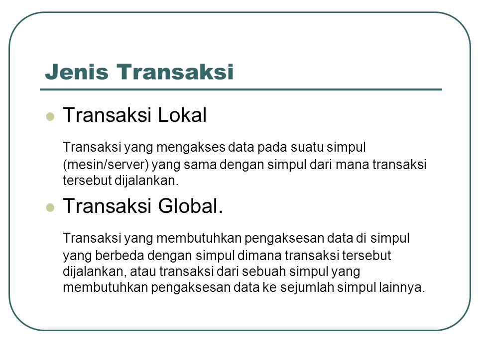 Fragmentasi Data Fragmentasi Horizontal nasabah1 =  kota='Medan' (nasabah) nasabah2 =  kota='Padang' (nasabah)