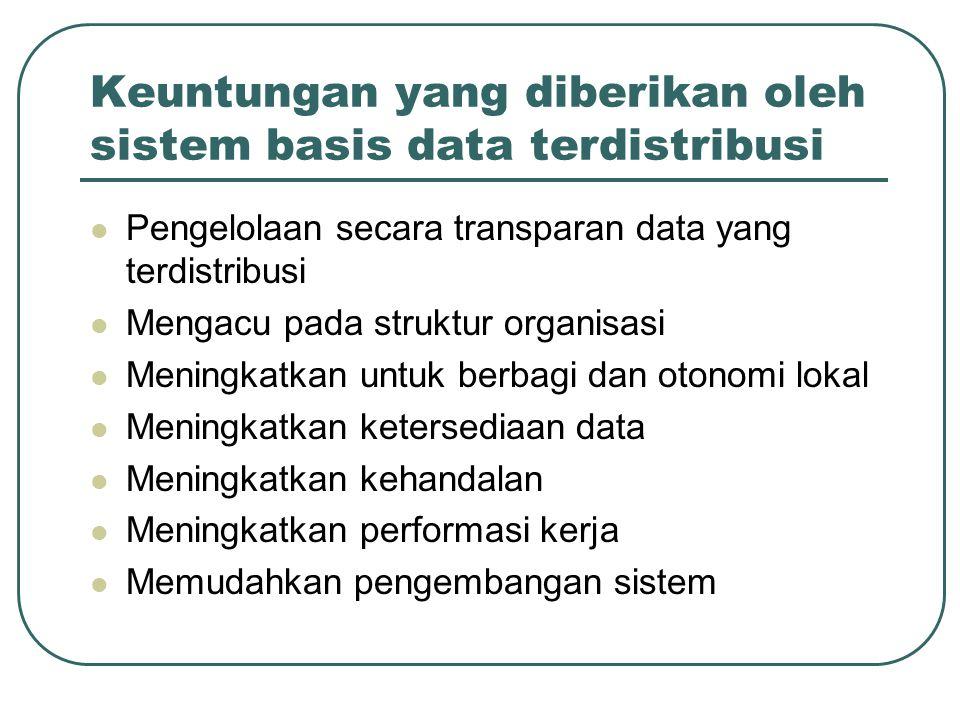 Kerugian yang diberikan sistem basis data terdistribusi Kompleksitas manajemen Kontrol integritas lebih sulit Biaya pengembangan Keamanan Sulitnya standarisasi Menambah kebutuhan penyimpanan Lebih sulit dalam mengatur lingkungan data