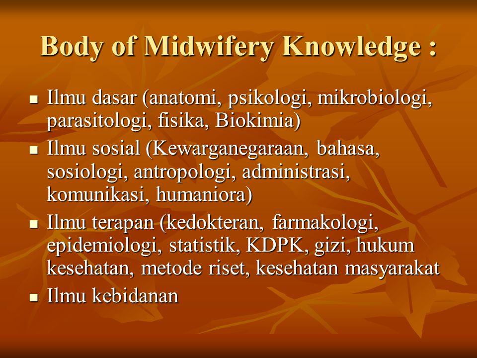 Body of Midwifery Knowledge : Ilmu dasar (anatomi, psikologi, mikrobiologi, parasitologi, fisika, Biokimia) Ilmu dasar (anatomi, psikologi, mikrobiolo