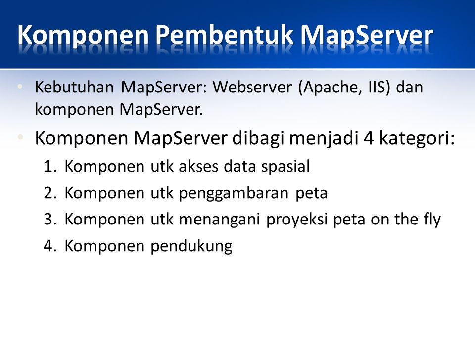 Kebutuhan MapServer: Webserver (Apache, IIS) dan komponen MapServer.