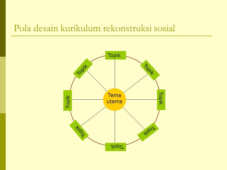 Topik Tema utama Pola desain kurikulum rekonstruksi sosial