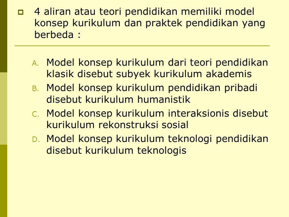  4 aliran atau teori pendidikan memiliki model konsep kurikulum dan praktek pendidikan yang berbeda : A.