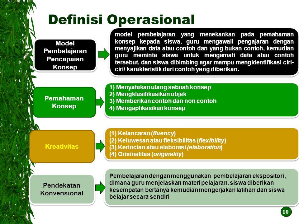 Definisi Operasional 10 model pembelajaran yang menekankan pada pemahaman konsep kepada siswa, guru mengawali pengajaran dengan menyajikan data atau c