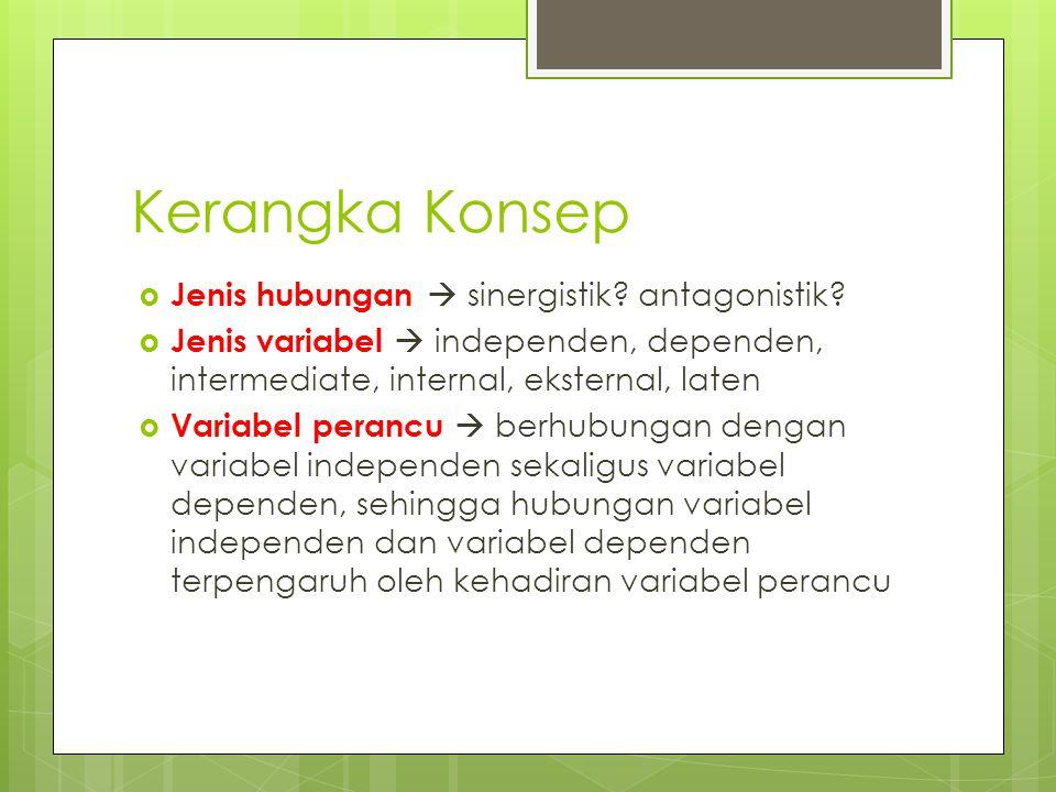 Kerangka Konsep  Jenis hubungan  sinergistik. antagonistik.