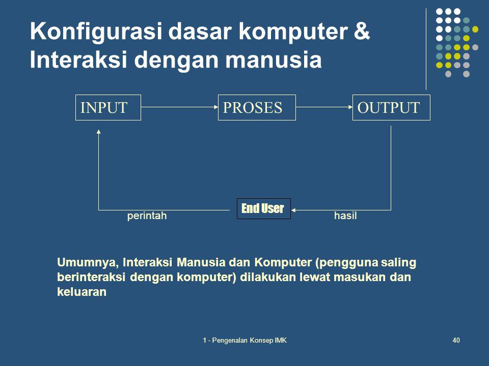 1 - Pengenalan Konsep IMK40 Konfigurasi dasar komputer & Interaksi dengan manusia INPUTOUTPUTPROSES End User perintahhasil Umumnya, Interaksi Manusia