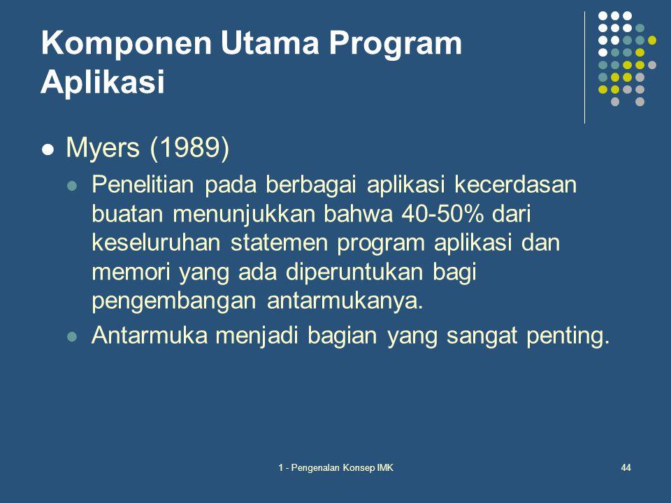 1 - Pengenalan Konsep IMK44 Komponen Utama Program Aplikasi Myers (1989) Penelitian pada berbagai aplikasi kecerdasan buatan menunjukkan bahwa 40-50%