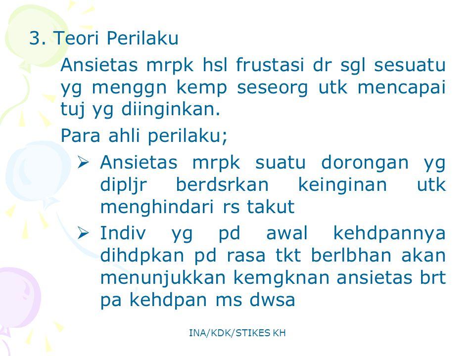 INA/KDK/STIKES KH 3. Teori Perilaku Ansietas mrpk hsl frustasi dr sgl sesuatu yg menggn kemp seseorg utk mencapai tuj yg diinginkan. Para ahli perilak