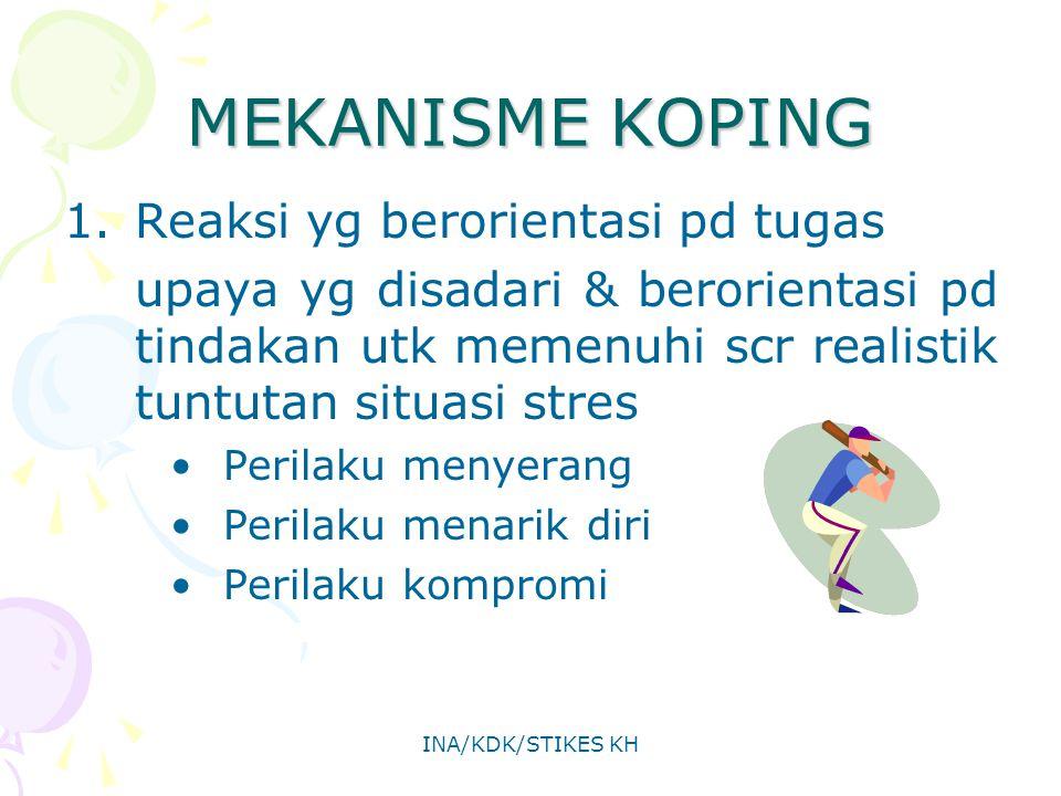 INA/KDK/STIKES KH MEKANISME KOPING 1.Reaksi yg berorientasi pd tugas upaya yg disadari & berorientasi pd tindakan utk memenuhi scr realistik tuntutan