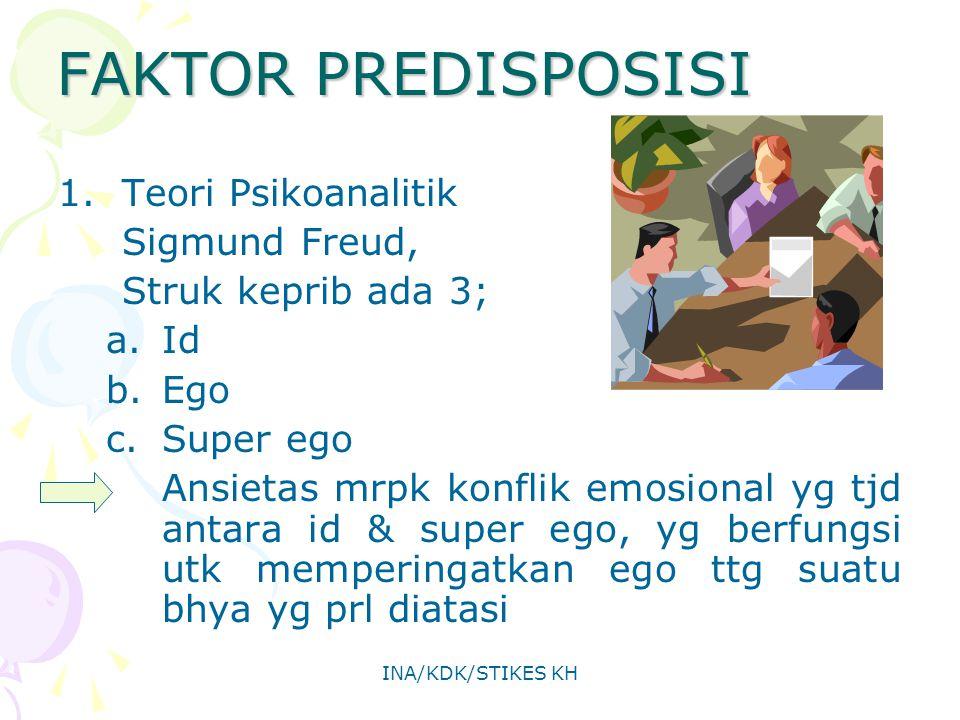 INA/KDK/STIKES KH FAKTOR PREDISPOSISI 1.Teori Psikoanalitik Sigmund Freud, Struk keprib ada 3; a.Id b.Ego c.Super ego Ansietas mrpk konflik emosional
