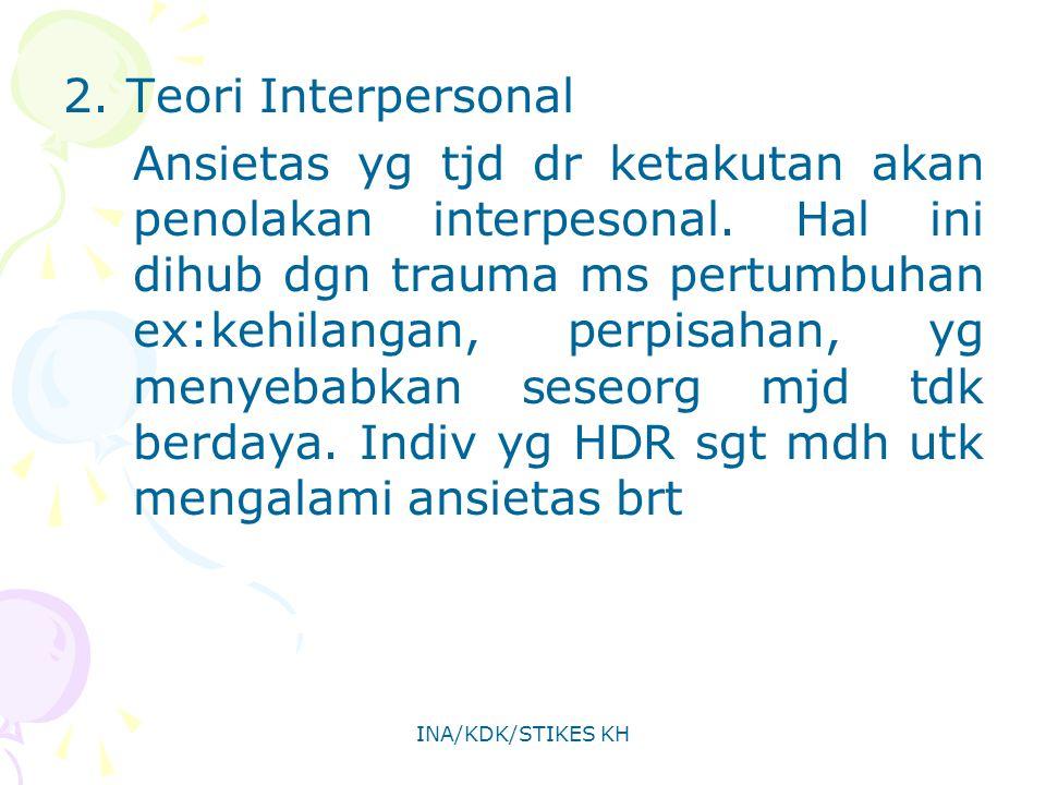 INA/KDK/STIKES KH 2. Teori Interpersonal Ansietas yg tjd dr ketakutan akan penolakan interpesonal. Hal ini dihub dgn trauma ms pertumbuhan ex:kehilang