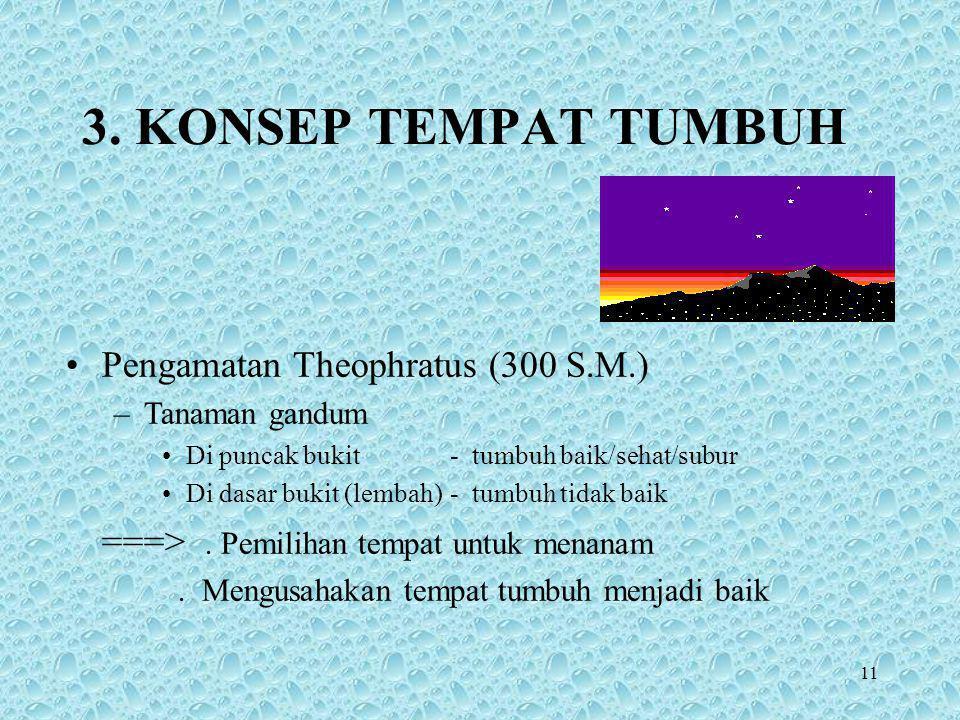 11 Pengamatan Theophratus (300 S.M.) –Tanaman gandum Di puncak bukit- tumbuh baik/sehat/subur Di dasar bukit (lembah)- tumbuh tidak baik ===>. Pemilih