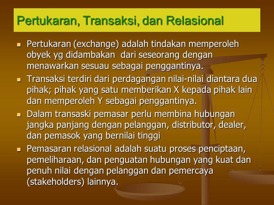 Pertukaran, Transaksi, dan Relasional Pertukaran (exchange) adalah tindakan memperoleh obyek yg didambakan dari seseorang dengan menawarkan sesuau seb