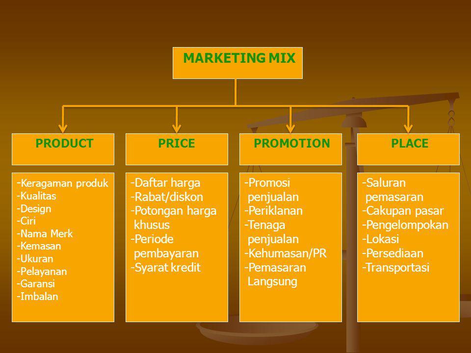 MARKETING MIX PRODUCTPRICE PROMOTION PLACE - Keragaman produk -Kualitas -Design -Ciri -Nama Merk -Kemasan -Ukuran -Pelayanan -Garansi -Imbalan -Daftar