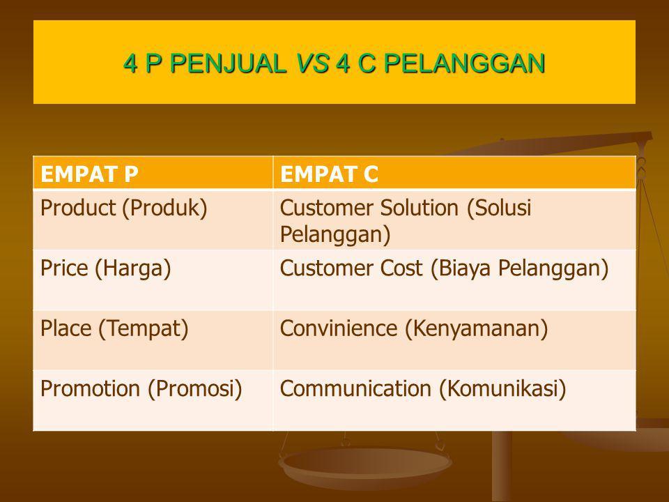4 P PENJUAL VS 4 C PELANGGAN EMPAT PEMPAT C Product (Produk)Customer Solution (Solusi Pelanggan) Price (Harga)Customer Cost (Biaya Pelanggan) Place (T