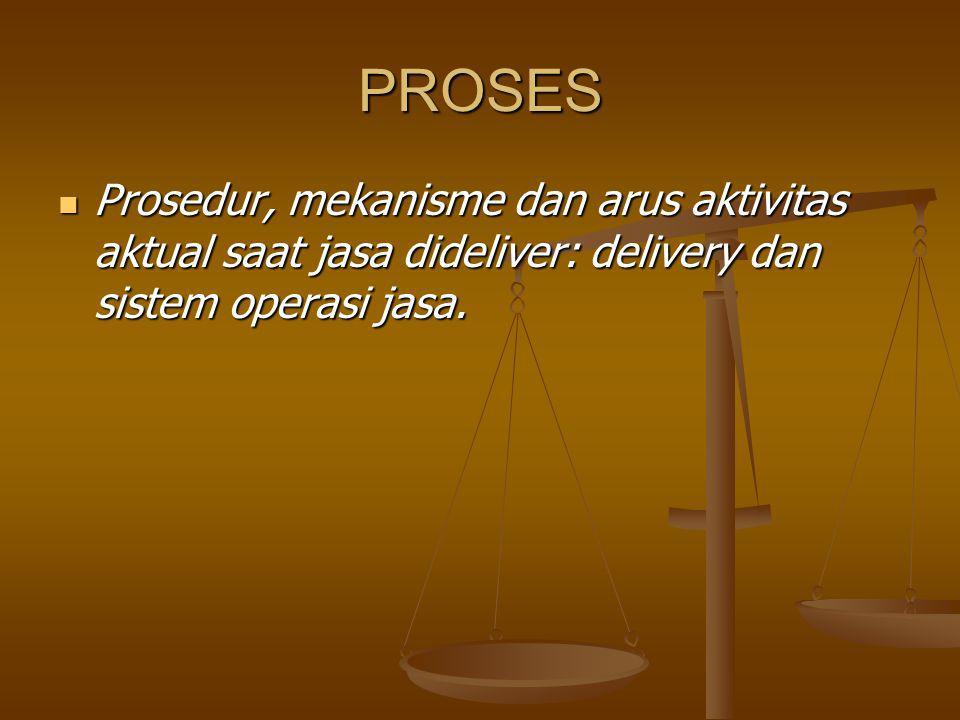 PROSES Prosedur, mekanisme dan arus aktivitas aktual saat jasa dideliver: delivery dan sistem operasi jasa. Prosedur, mekanisme dan arus aktivitas akt