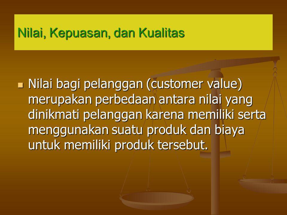 Nilai, Kepuasan, dan Kualitas Kepuasan Pelanggan (Customer Satisfaction) tergantung pada anggapan kinerja produk dalam memberikan nilai dalam hitungan relatif terhadap harapan pembeli.