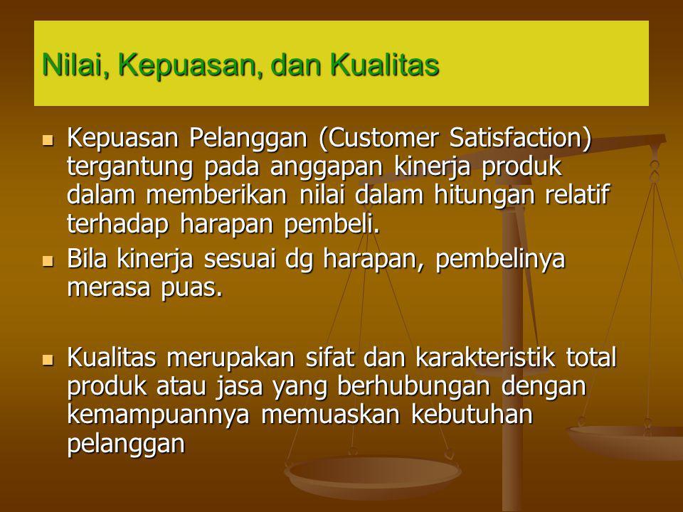 Nilai, Kepuasan, dan Kualitas Kepuasan Pelanggan (Customer Satisfaction) tergantung pada anggapan kinerja produk dalam memberikan nilai dalam hitungan