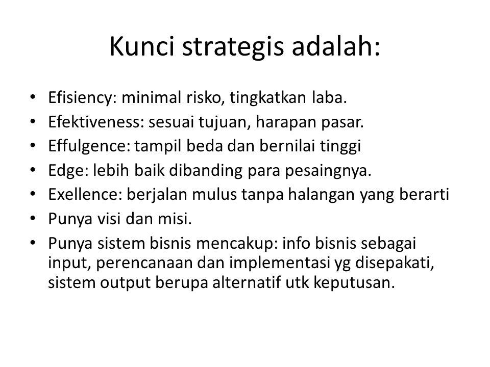Kunci strategis adalah: Efisiency: minimal risko, tingkatkan laba. Efektiveness: sesuai tujuan, harapan pasar. Effulgence: tampil beda dan bernilai ti
