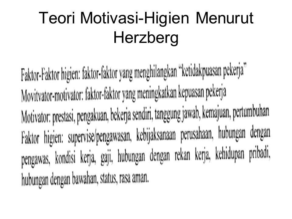 Teori Motivasi-Higien Menurut Herzberg