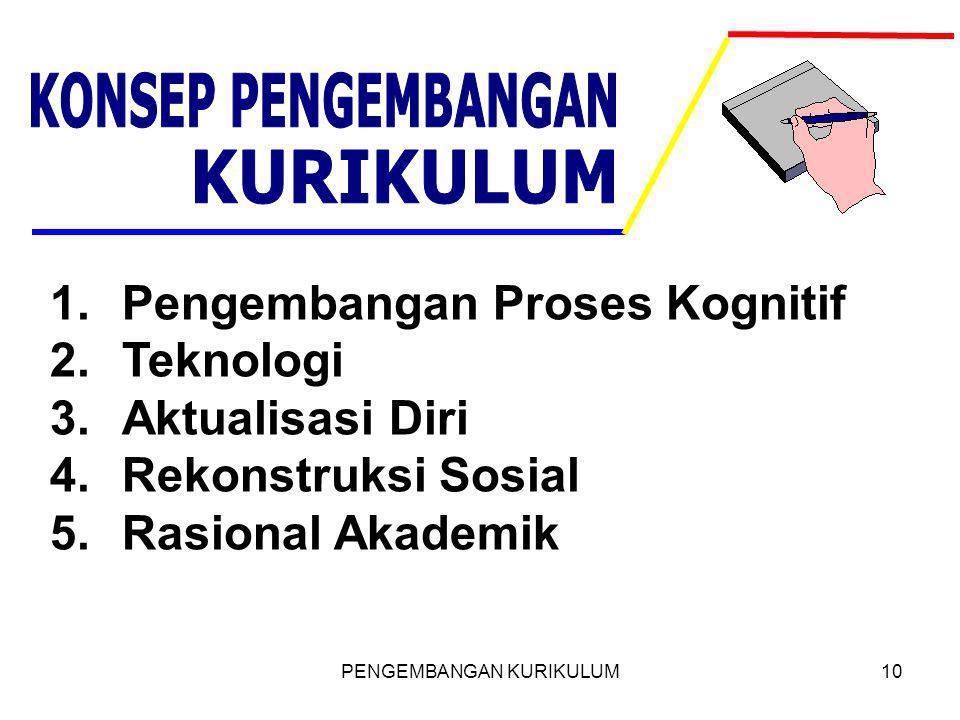 PENGEMBANGAN KURIKULUM10 1.Pengembangan Proses Kognitif 2.Teknologi 3.Aktualisasi Diri 4.Rekonstruksi Sosial 5.Rasional Akademik