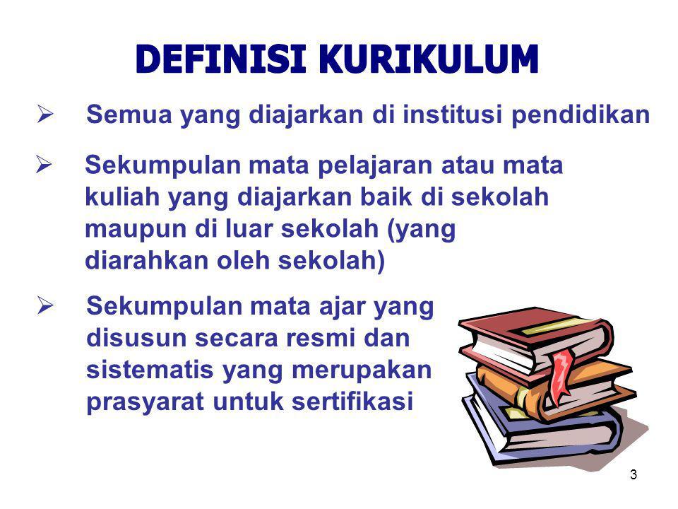 3  Semua yang diajarkan di institusi pendidikan  Sekumpulan mata pelajaran atau mata kuliah yang diajarkan baik di sekolah maupun di luar sekolah (y