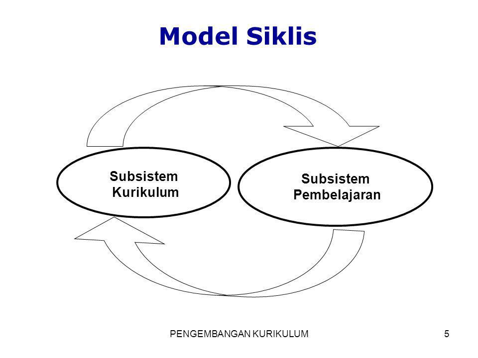 PENGEMBANGAN KURIKULUM5 Model Siklis Subsistem Kurikulum Subsistem Pembelajaran
