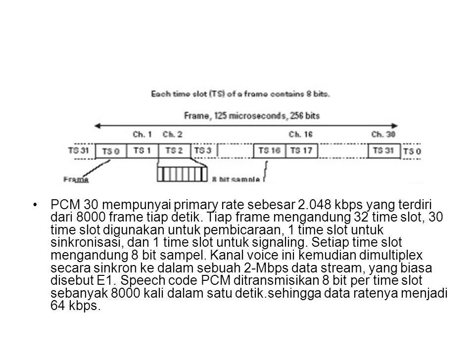 PCM 30 mempunyai primary rate sebesar 2.048 kbps yang terdiri dari 8000 frame tiap detik.