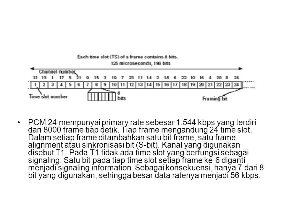 PCM 24 mempunyai primary rate sebesar 1.544 kbps yang terdiri dari 8000 frame tiap detik.