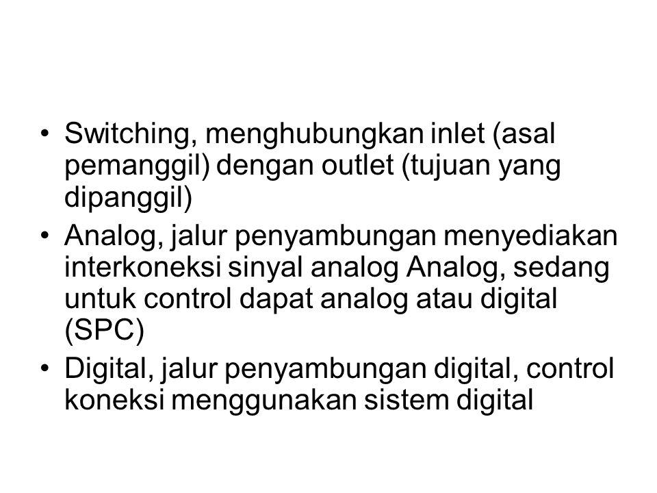 Switching, menghubungkan inlet (asal pemanggil) dengan outlet (tujuan yang dipanggil) Analog, jalur penyambungan menyediakan interkoneksi sinyal analog Analog, sedang untuk control dapat analog atau digital (SPC) Digital, jalur penyambungan digital, control koneksi menggunakan sistem digital
