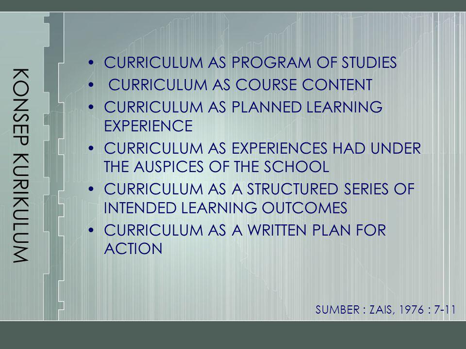 KONSEP KURIKULUM CURRICULUM AS PROGRAM OF STUDIES CURRICULUM AS COURSE CONTENT CURRICULUM AS PLANNED LEARNING EXPERIENCE CURRICULUM AS EXPERIENCES HAD