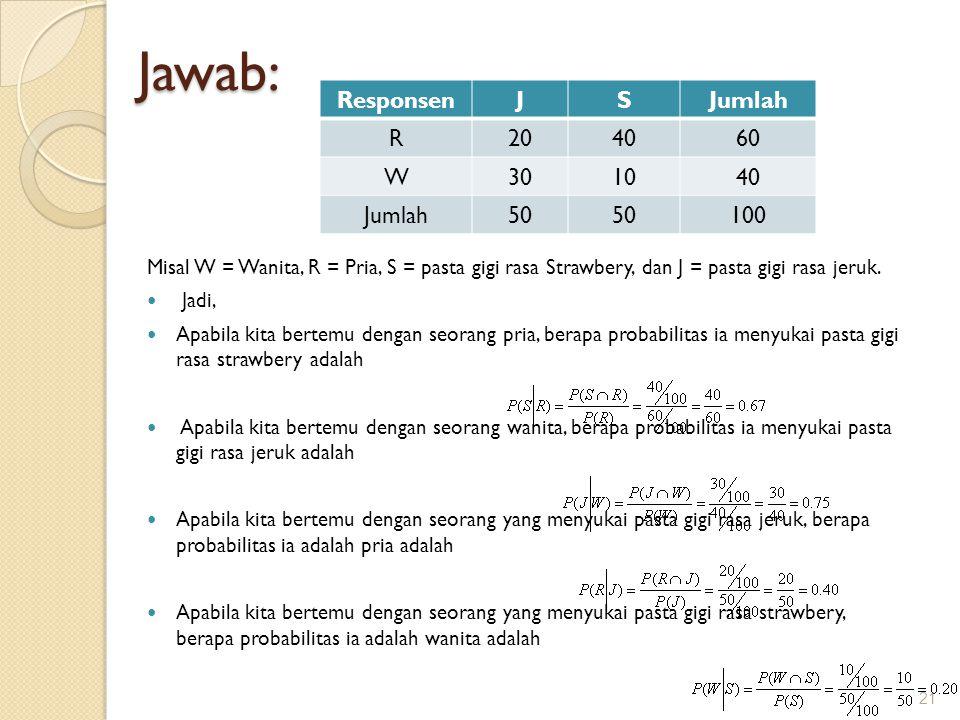 Jawab: Misal W = Wanita, R = Pria, S = pasta gigi rasa Strawbery, dan J = pasta gigi rasa jeruk. Jadi, Apabila kita bertemu dengan seorang pria, berap