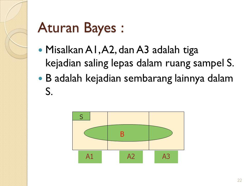 Aturan Bayes : Misalkan A1, A2, dan A3 adalah tiga kejadian saling lepas dalam ruang sampel S. B adalah kejadian sembarang lainnya dalam S. 22 S A1A2A