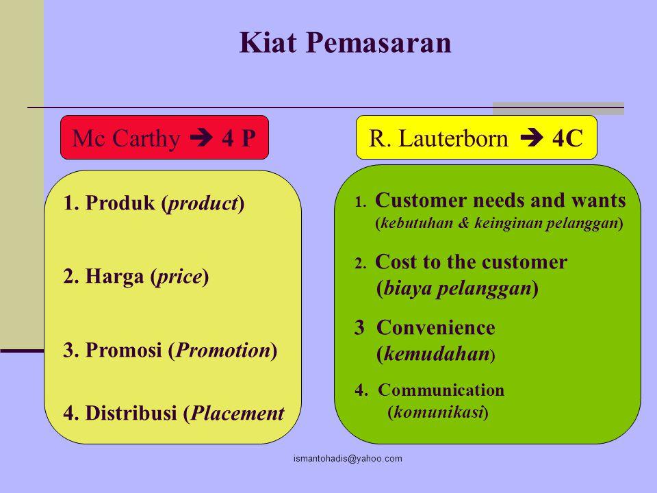 ismantohadis@yahoo.com Keputusan Konsumen Inner Driver ( dari dalam diri konsumen ) 1. Status sosial, kekayaan, kepribadian, 2. gaya hidup, karakteris