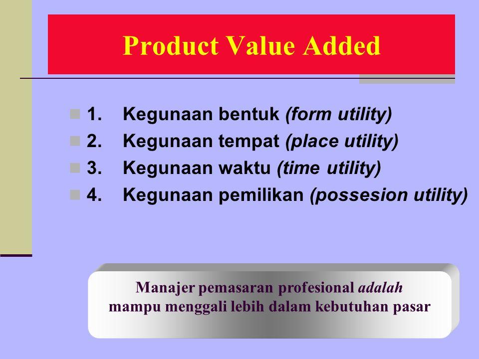 ismantohadis@yahoo.com Kiat Pemasaran Mc Carthy  4 PR. Lauterborn  4C 1. Produk (product) 2. Harga (price) 3. Promosi (Promotion) 4. Distribusi (Pla