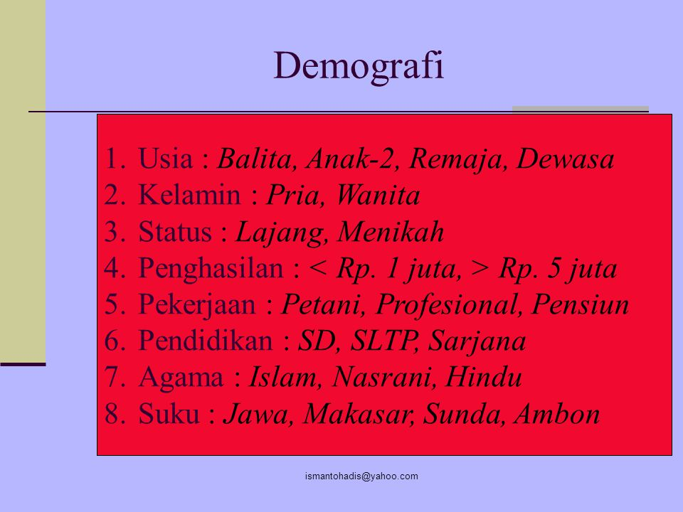 ismantohadis@yahoo.com GEOGRAFI 1.Wilayah : Jawa, Sumatra, Sulawesi 2.Luas wilayah : Sempit, Sedang, Luas 3.Pendapatan : Perkotaan, Pinggiran kota, Pe