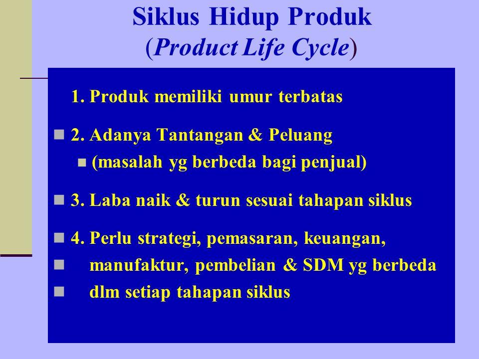 ismantohadis@yahoo.com Struktur Pasar