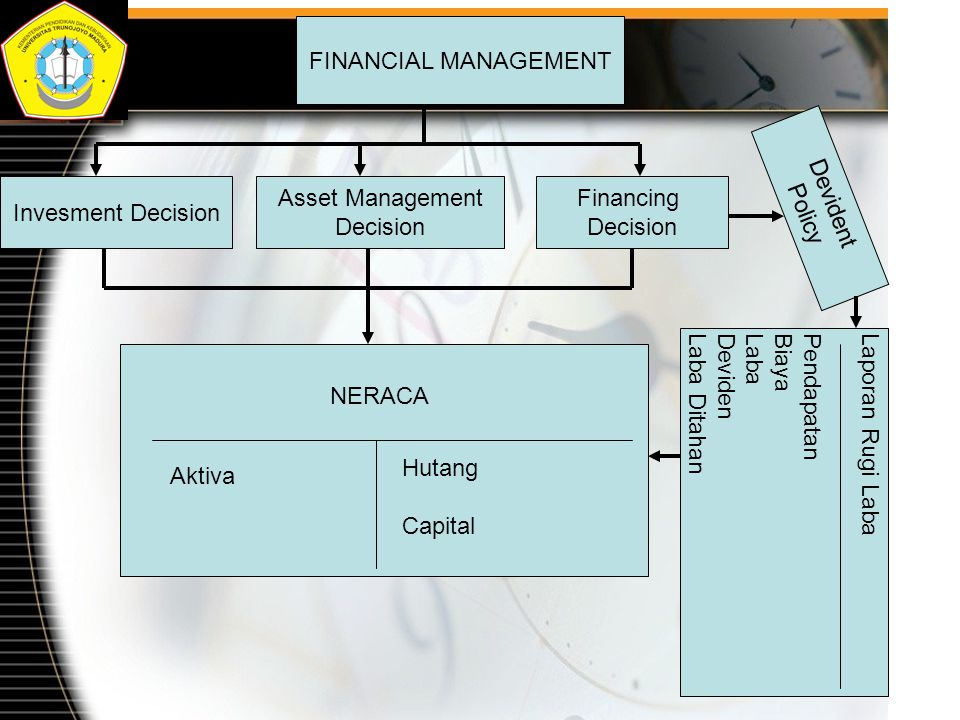 Disampaikan pada Kuliah Matrikulasi MM Angkatan I 2013/14 FINANCIAL MANAGEMENT Invesment Decision Asset Management Decision Financing Decision NERACA
