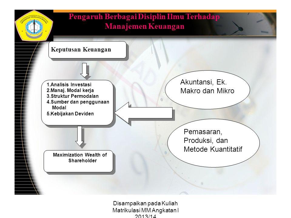 Disampaikan pada Kuliah Matrikulasi MM Angkatan I 2013/14 Akuntansi, Ek. Makro dan Mikro Pemasaran, Produksi, dan Metode Kuantitatif Pengaruh Berbagai