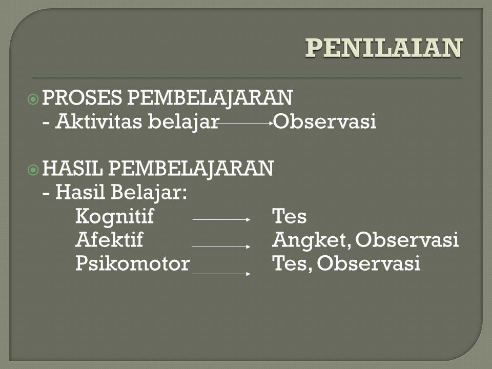PAN (Penilaian Acuan Norma) PAP / PAK (Penilaian Acuan Patokan/Kriteria) - Standar Relatif - Acuan kepada rata- rata kelompok/kelasnya kelompok/kelasn