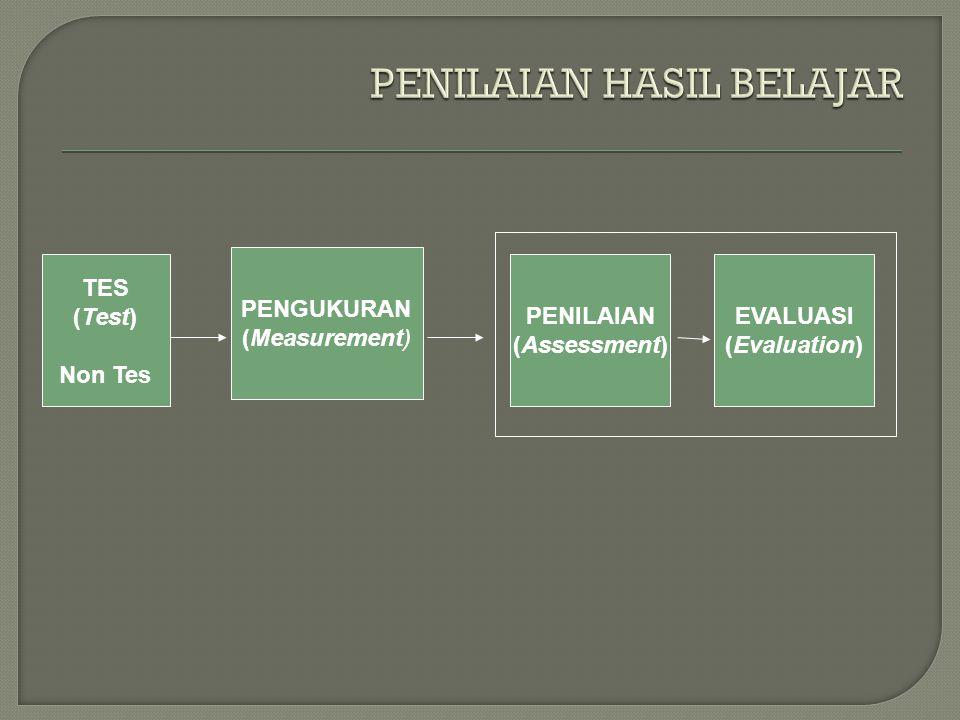 TUJUAN INSTRUKSIONAL (SK / KD) PENGALAMAN BELAJAR (PBM) HASILBELAJAR Penilaian (Asesmen)