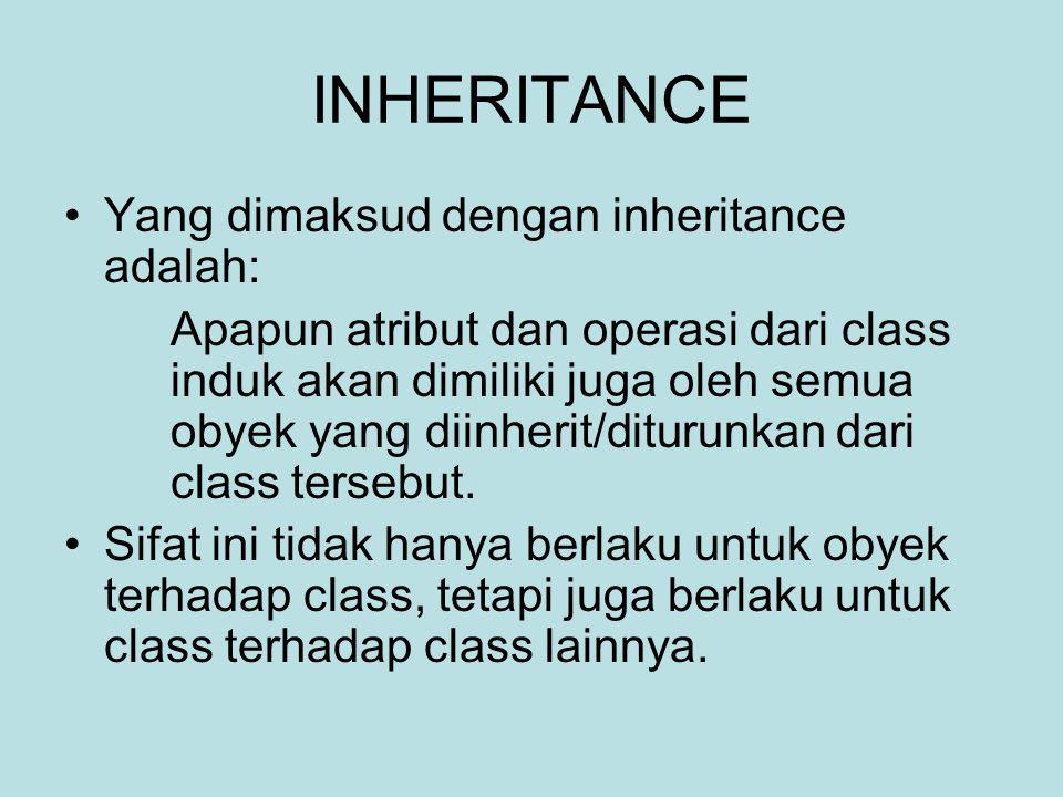 INHERITANCE Yang dimaksud dengan inheritance adalah: Apapun atribut dan operasi dari class induk akan dimiliki juga oleh semua obyek yang diinherit/diturunkan dari class tersebut.