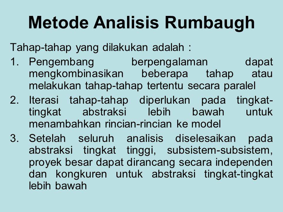 Metode Analisis Rumbaugh Tahap-tahap yang dilakukan adalah : 1.Pengembang berpengalaman dapat mengkombinasikan beberapa tahap atau melakukan tahap-tahap tertentu secara paralel 2.Iterasi tahap-tahap diperlukan pada tingkat- tingkat abstraksi lebih bawah untuk menambahkan rincian-rincian ke model 3.Setelah seluruh analisis diselesaikan pada abstraksi tingkat tinggi, subsistem-subsistem, proyek besar dapat dirancang secara independen dan kongkuren untuk abstraksi tingkat-tingkat lebih bawah