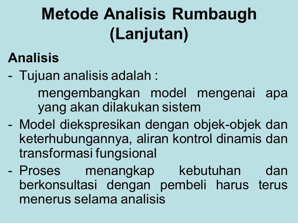 Metode Analisis Rumbaugh (Lanjutan) Analisis -Tujuan analisis adalah : mengembangkan model mengenai apa yang akan dilakukan sistem -Model diekspresika