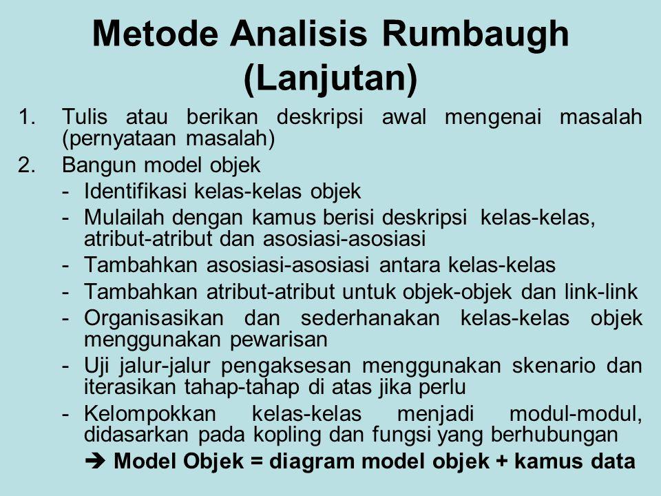 Metode Analisis Rumbaugh (Lanjutan) 1.Tulis atau berikan deskripsi awal mengenai masalah (pernyataan masalah) 2.Bangun model objek -Identifikasi kelas-kelas objek -Mulailah dengan kamus berisi deskripsi kelas-kelas, atribut-atribut dan asosiasi-asosiasi -Tambahkan asosiasi-asosiasi antara kelas-kelas -Tambahkan atribut-atribut untuk objek-objek dan link-link -Organisasikan dan sederhanakan kelas-kelas objek menggunakan pewarisan -Uji jalur-jalur pengaksesan menggunakan skenario dan iterasikan tahap-tahap di atas jika perlu -Kelompokkan kelas-kelas menjadi modul-modul, didasarkan pada kopling dan fungsi yang berhubungan  Model Objek = diagram model objek + kamus data