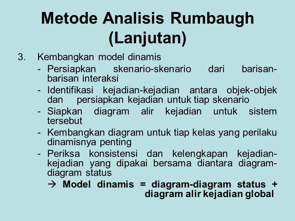 Metode Analisis Rumbaugh (Lanjutan) 3.Kembangkan model dinamis -Persiapkan skenario-skenario dari barisan- barisan interaksi -Identifikasi kejadian-kejadian antara objek-objek dan persiapkan kejadian untuk tiap skenario -Siapkan diagram alir kejadian untuk sistem tersebut -Kembangkan diagram untuk tiap kelas yang perilaku dinamisnya penting -Periksa konsistensi dan kelengkapan kejadian- kejadian yang dipakai bersama diantara diagram- diagram status  Model dinamis = diagram-diagram status + diagram alir kejadian global