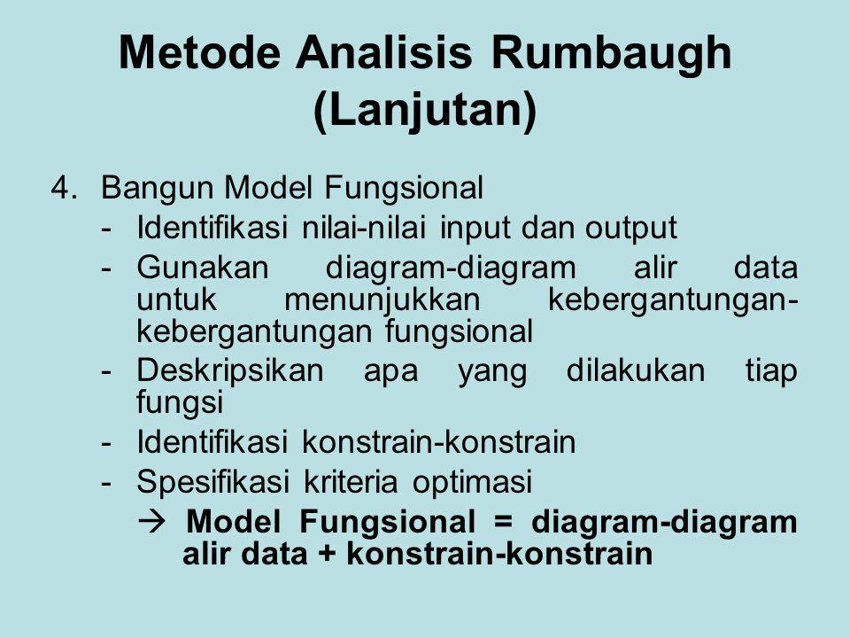 Metode Analisis Rumbaugh (Lanjutan) 4.Bangun Model Fungsional - Identifikasi nilai-nilai input dan output - Gunakan diagram-diagram alir data untuk menunjukkan kebergantungan- kebergantungan fungsional -Deskripsikan apa yang dilakukan tiap fungsi -Identifikasi konstrain-konstrain -Spesifikasi kriteria optimasi  Model Fungsional = diagram-diagram alir data + konstrain-konstrain
